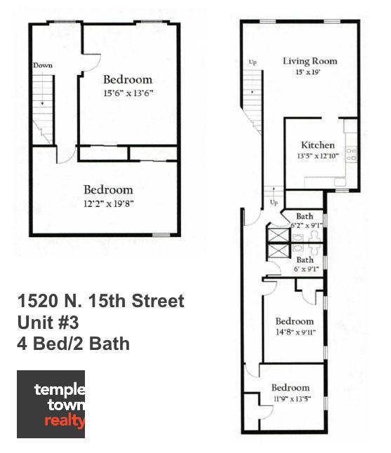 1520 N. 15th Street, Unit 3